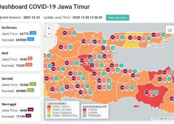 Screenshot dashboard infocovid19.jatimprov.go.id